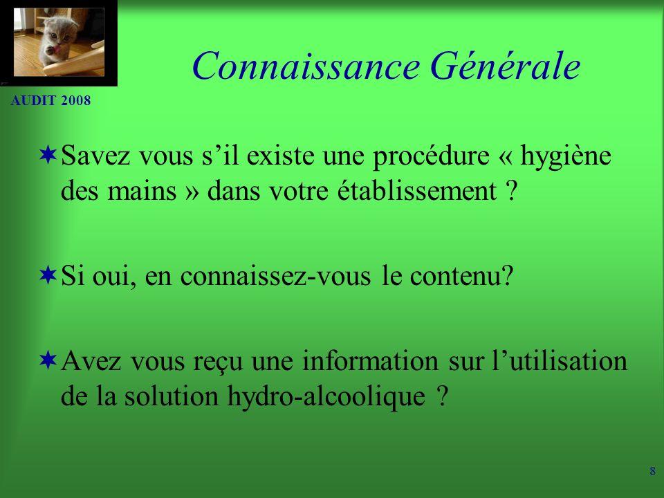 AUDIT 2008 8 Connaissance Générale Savez vous sil existe une procédure « hygiène des mains » dans votre établissement .