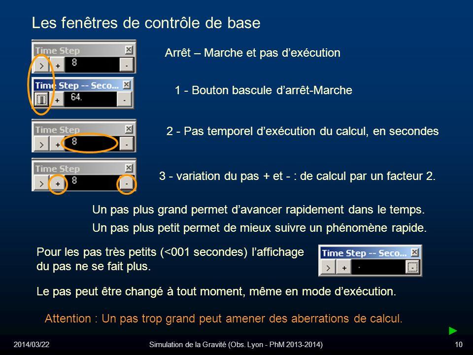 2014/03/22Simulation de la Gravité (Obs. Lyon - PhM 2013-2014)10 Les fenêtres de contrôle de base Arrêt – Marche et pas dexécution 2 - Pas temporel de