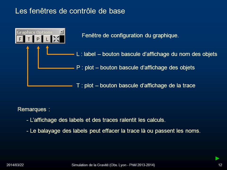 2014/03/22Simulation de la Gravité (Obs. Lyon - PhM 2013-2014)12 Les fenêtres de contrôle de base Fenêtre de configuration du graphique. L : label – b
