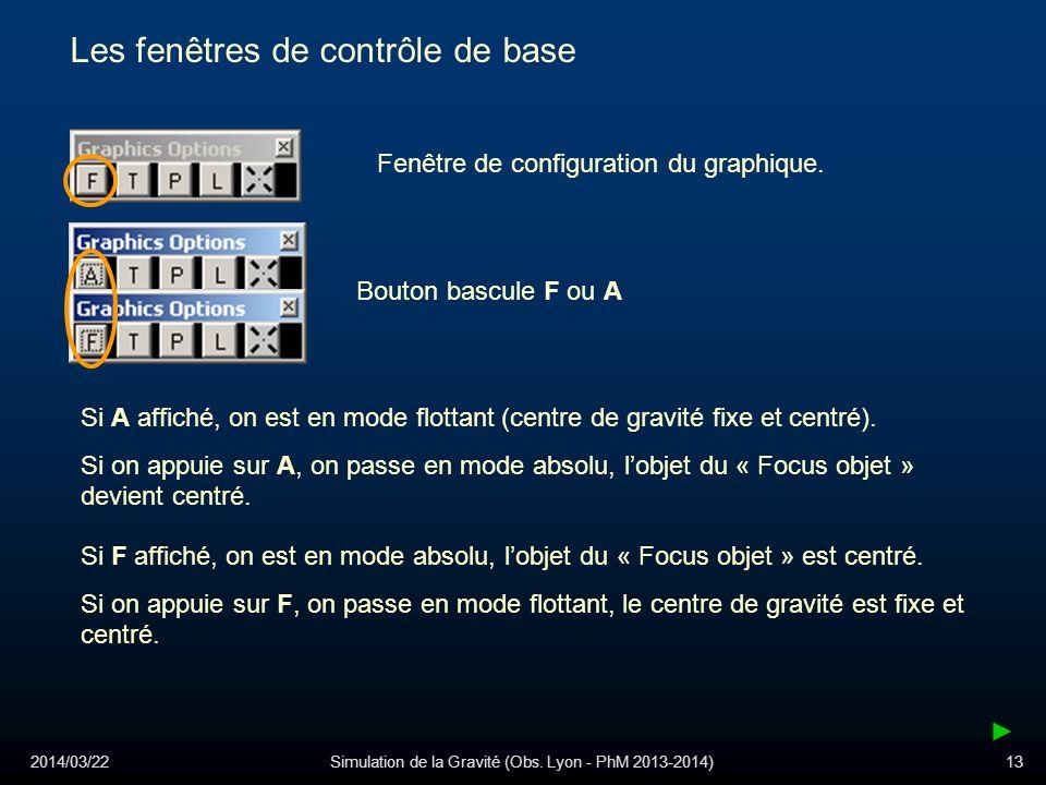 2014/03/22Simulation de la Gravité (Obs. Lyon - PhM 2013-2014)13 Les fenêtres de contrôle de base Bouton bascule F ou A Si A affiché, on est en mode f