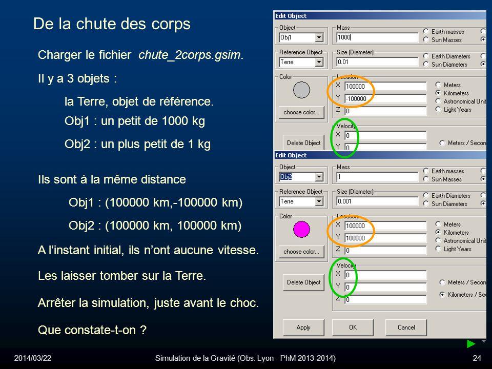 2014/03/22Simulation de la Gravité (Obs. Lyon - PhM 2013-2014)24 4j 17h37min De la chute des corps Charger le fichier chute_2corps.gsim. Les laisser t