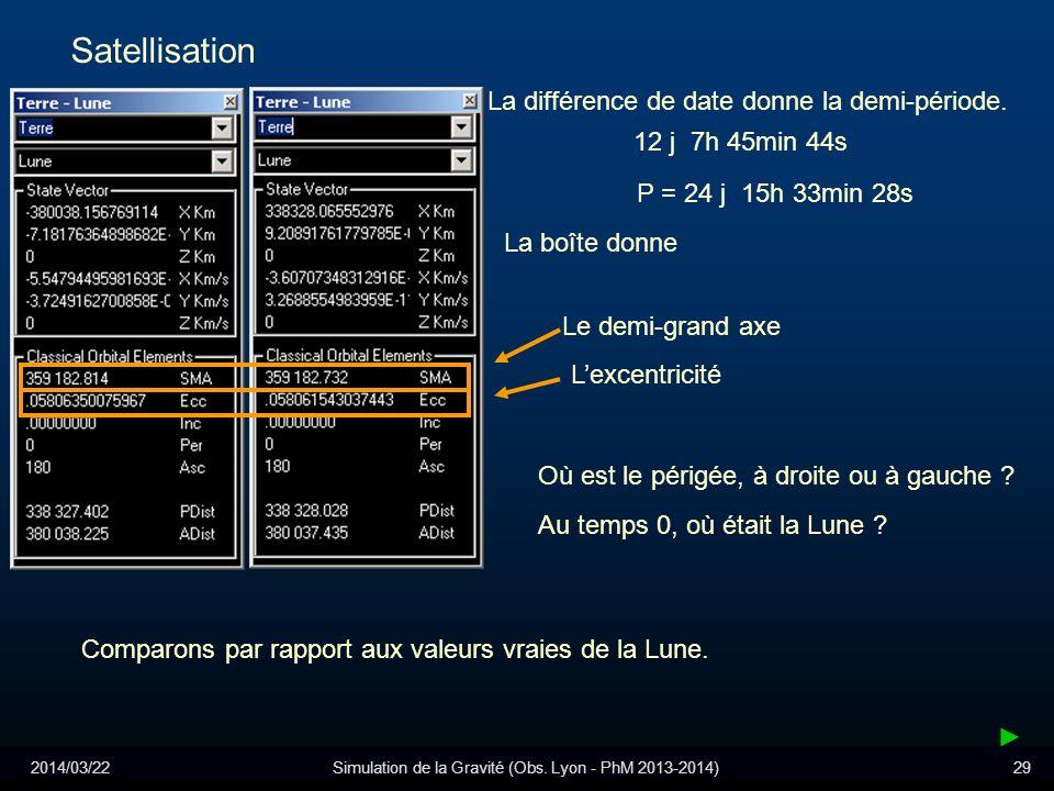 2014/03/22Simulation de la Gravité (Obs. Lyon - PhM 2013-2014)29 Satellisation La différence de date donne la demi-période. La boîte donne 12 j 7h 45m