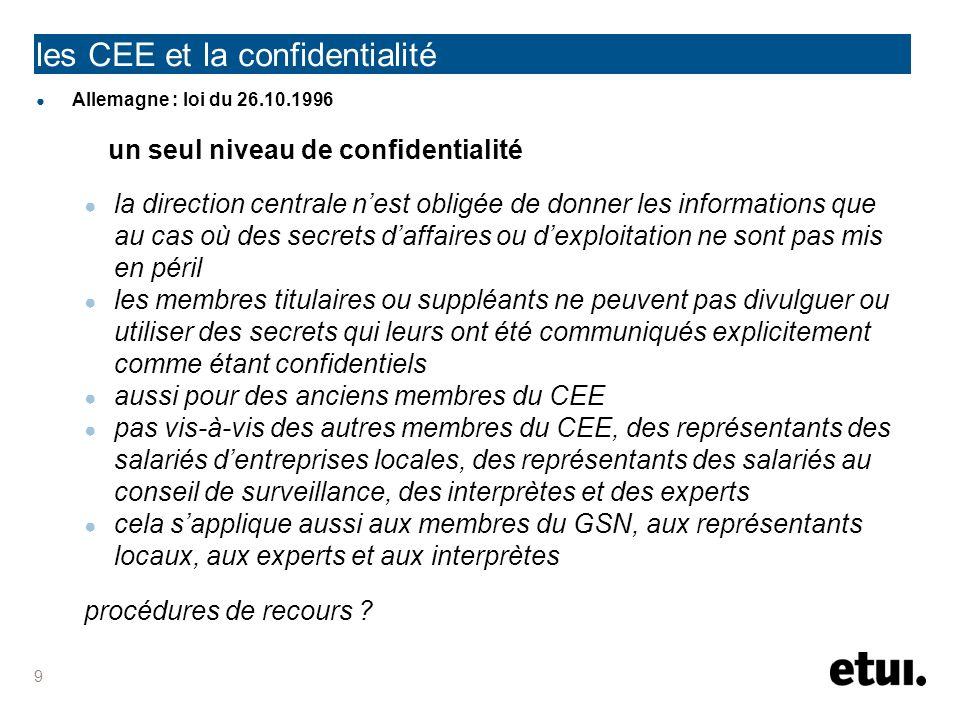 les CEE et la confidentialité Allemagne : loi du 26.10.1996 un seul niveau de confidentialité la direction centrale nest obligée de donner les informa