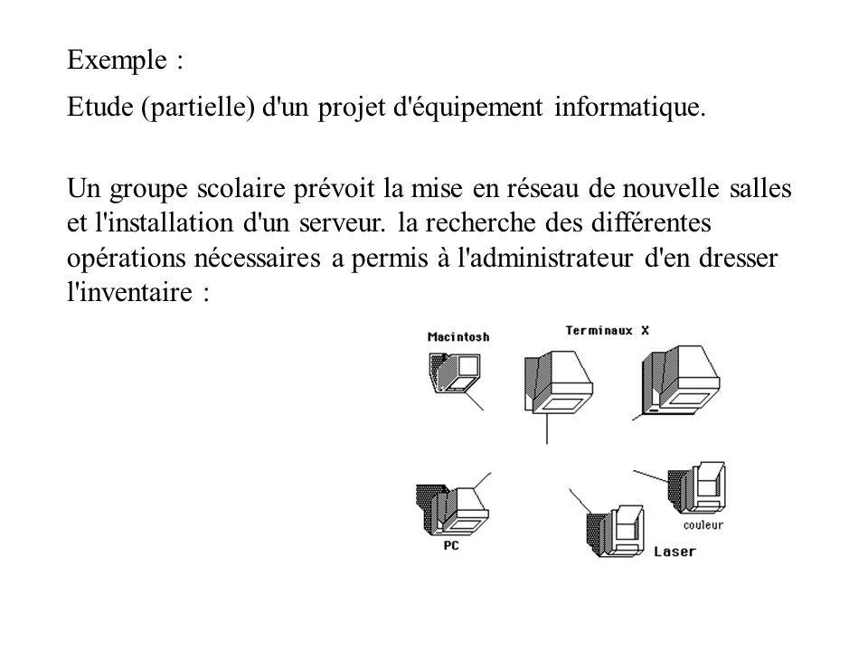 Exemple : Etude (partielle) d'un projet d'équipement informatique. Un groupe scolaire prévoit la mise en réseau de nouvelle salles et l'installation d