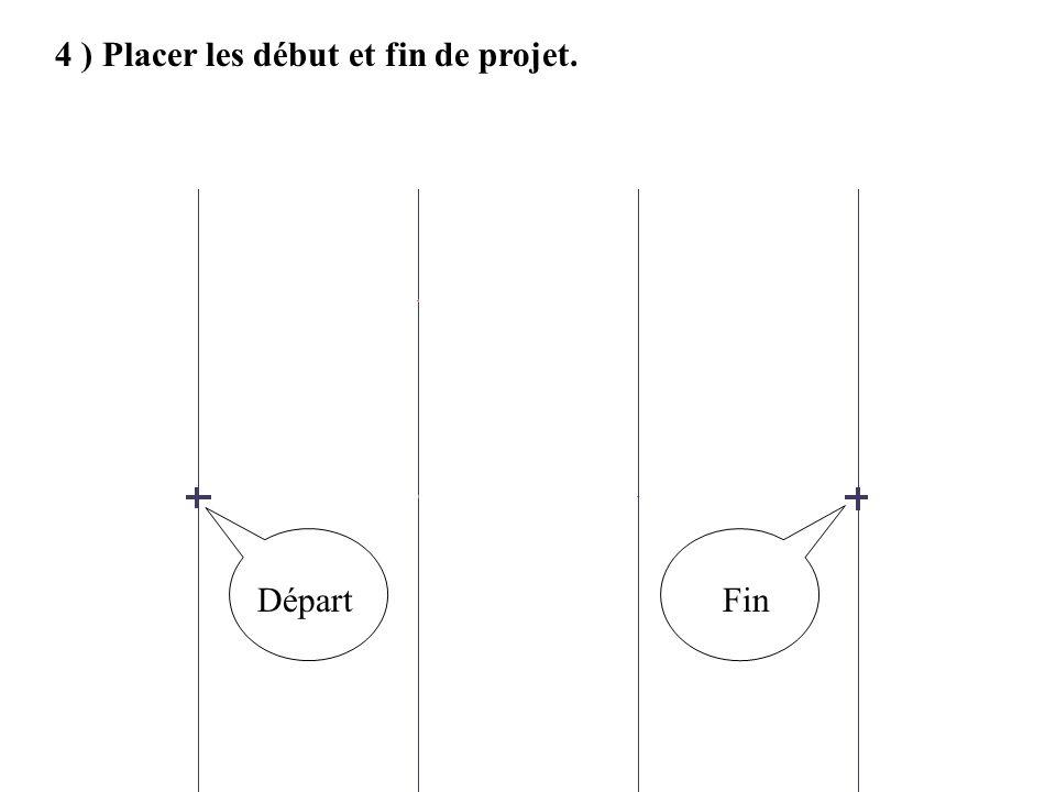 4 ) Placer les début et fin de projet. Départ Fin