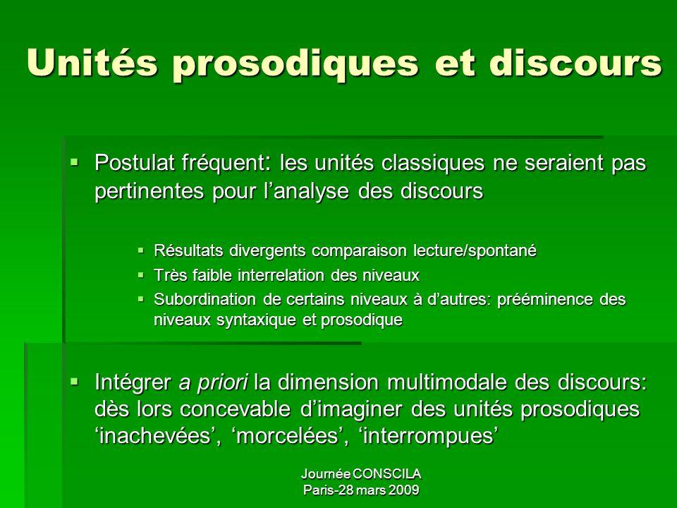 Journée CONSCILA Paris-28 mars 2009 Phenomènes orthogonaux: registre et tempo Préservent généralement la structuration phonologique Préservent général
