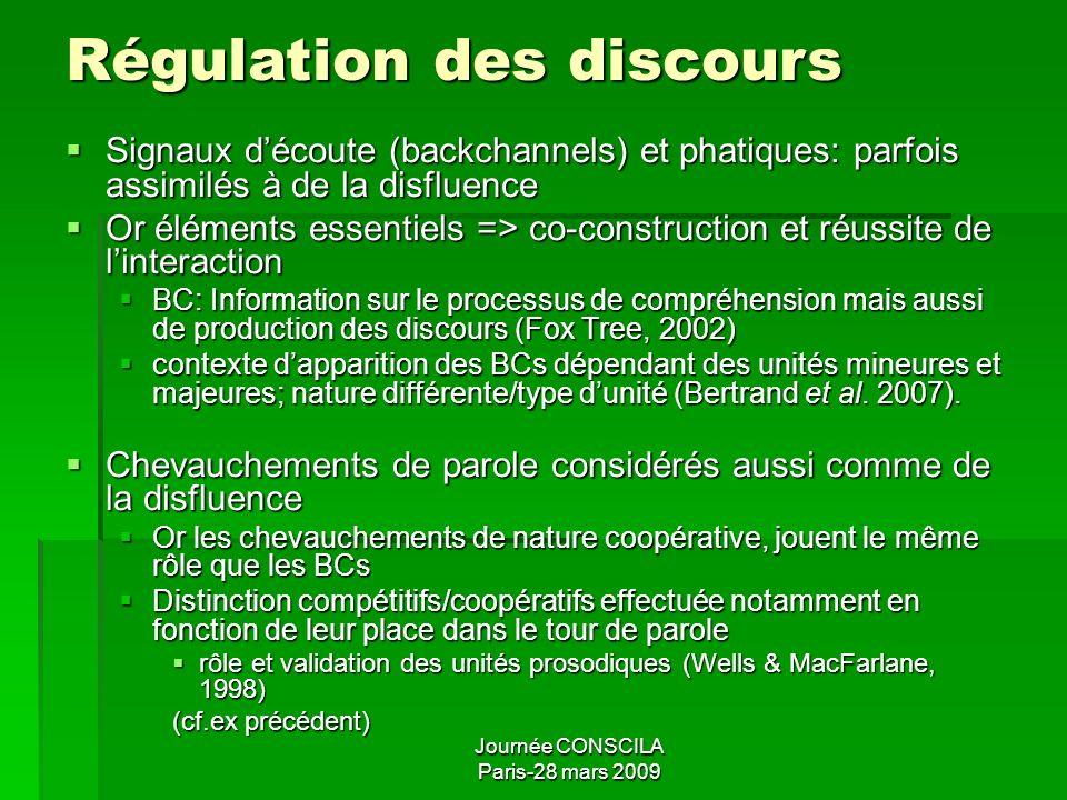 Journée CONSCILA Paris-28 mars 2009 Modulation