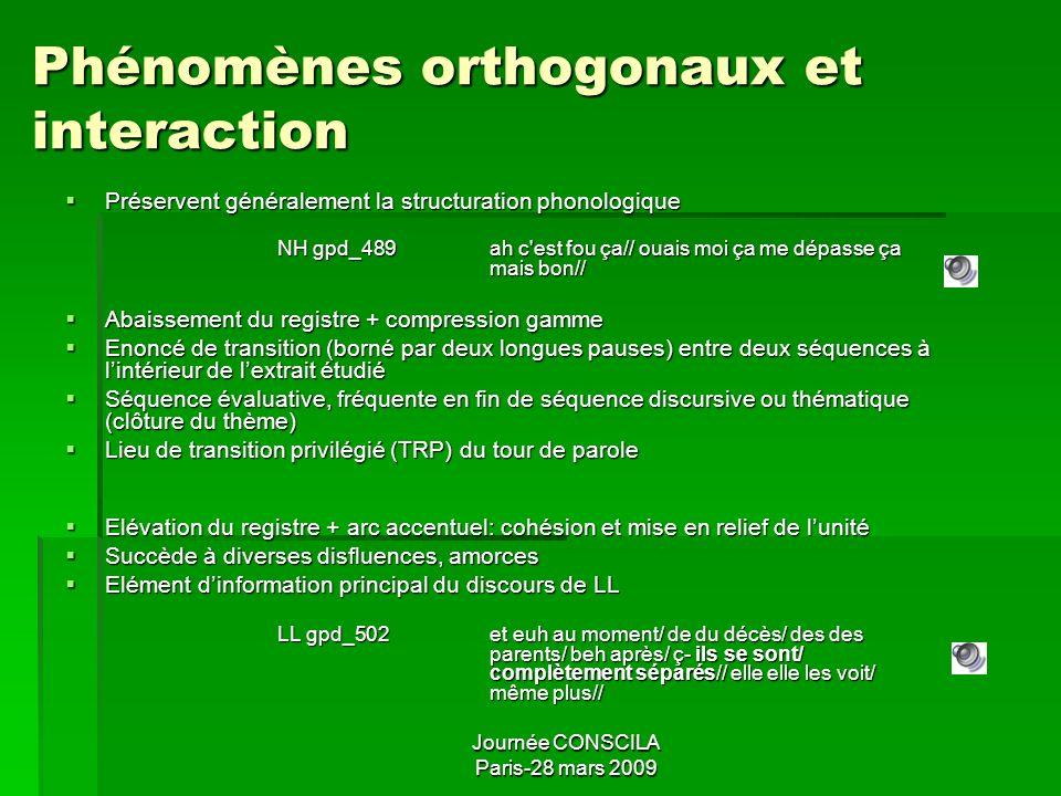 Journée CONSCILA Paris-28 mars 2009 Signaux découte (backchannels) et phatiques: parfois assimilés à de la disfluence Signaux découte (backchannels) e