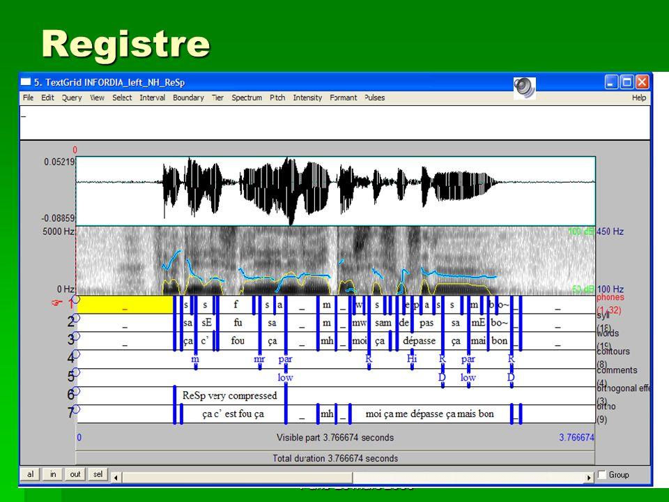 Journée CONSCILA Paris-28 mars 2009 Phénomènes orthogonaux et interaction Préservent généralement la structuration phonologique Préservent généralemen