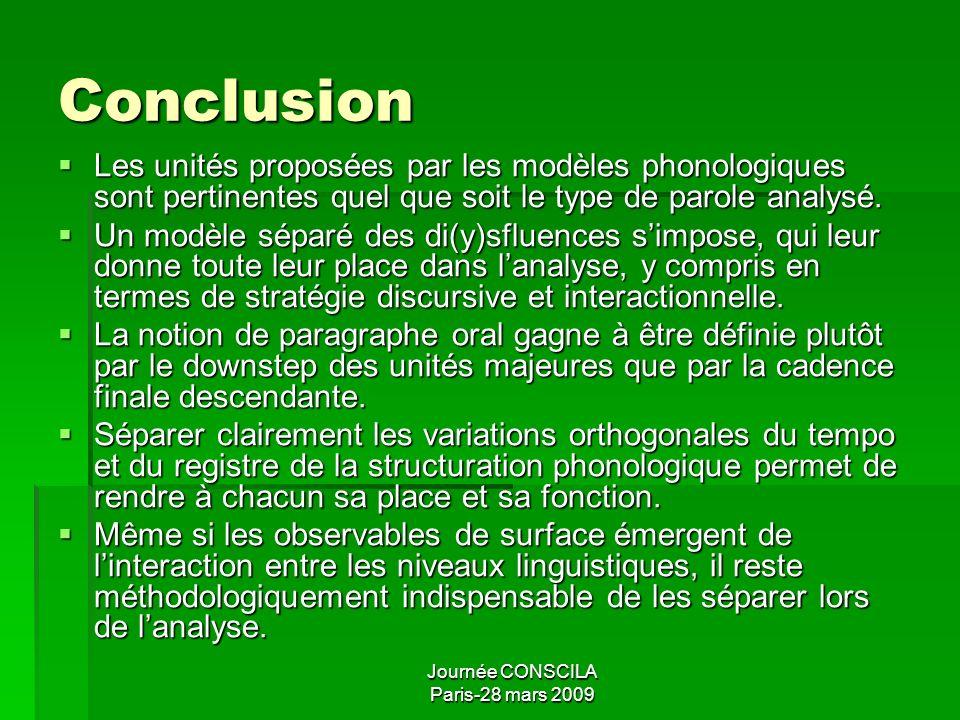 Journée CONSCILA Paris-28 mars 2009 Aspects rythmiques