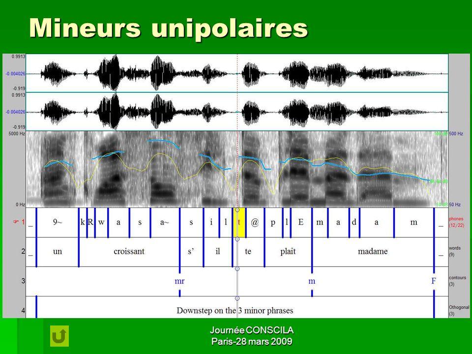 Journée CONSCILA Paris-28 mars 2009 Conclusion Les unités proposées par les modèles phonologiques sont pertinentes quel que soit le type de parole ana