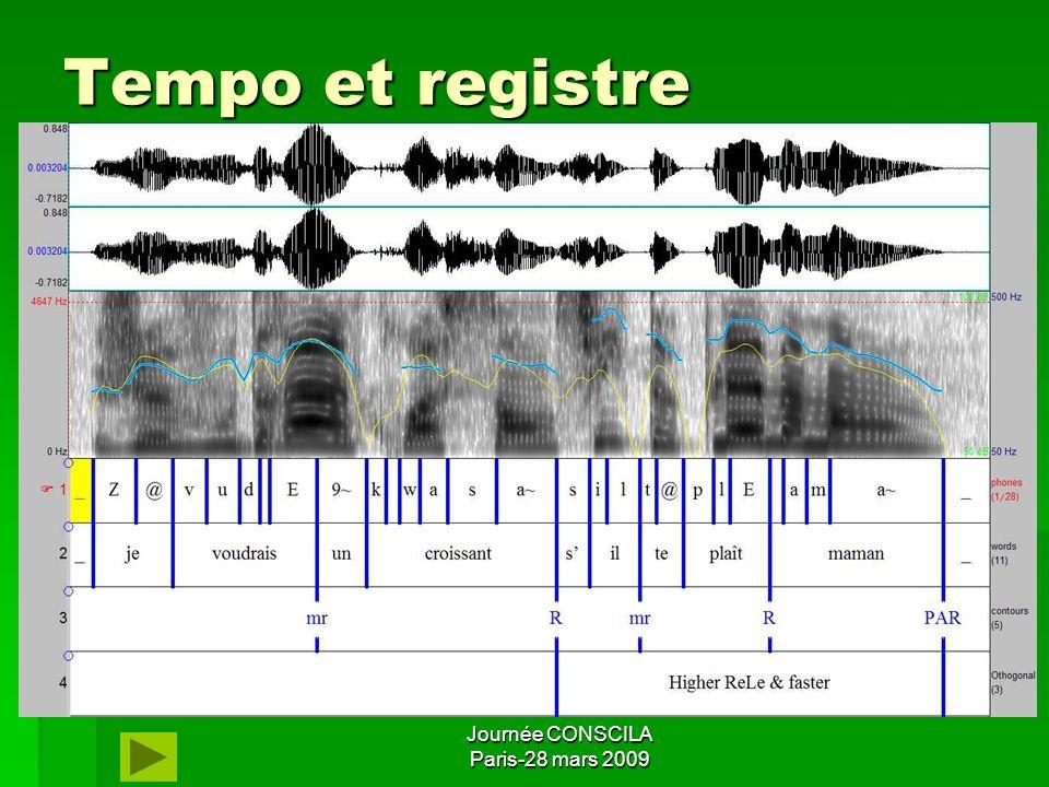 Journée CONSCILA Paris-28 mars 2009 Contour sur disfluence