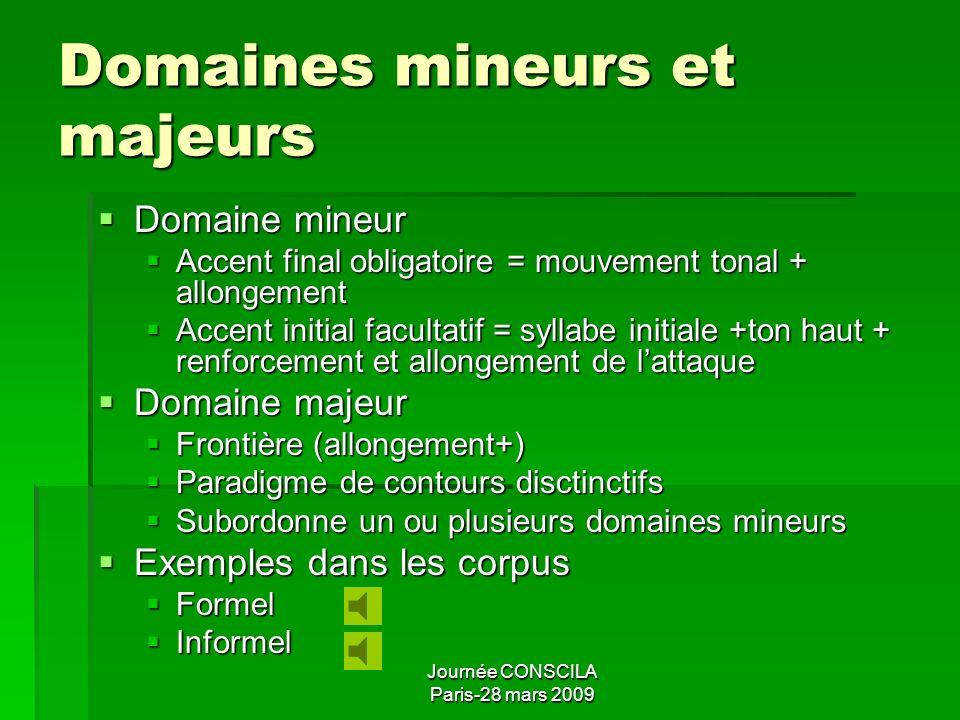 Journée CONSCILA Paris-28 mars 2009 Introduction Partir de lanalyse des 4 corpus proposés, choisis en raison de leurs différences, et vérifier si les