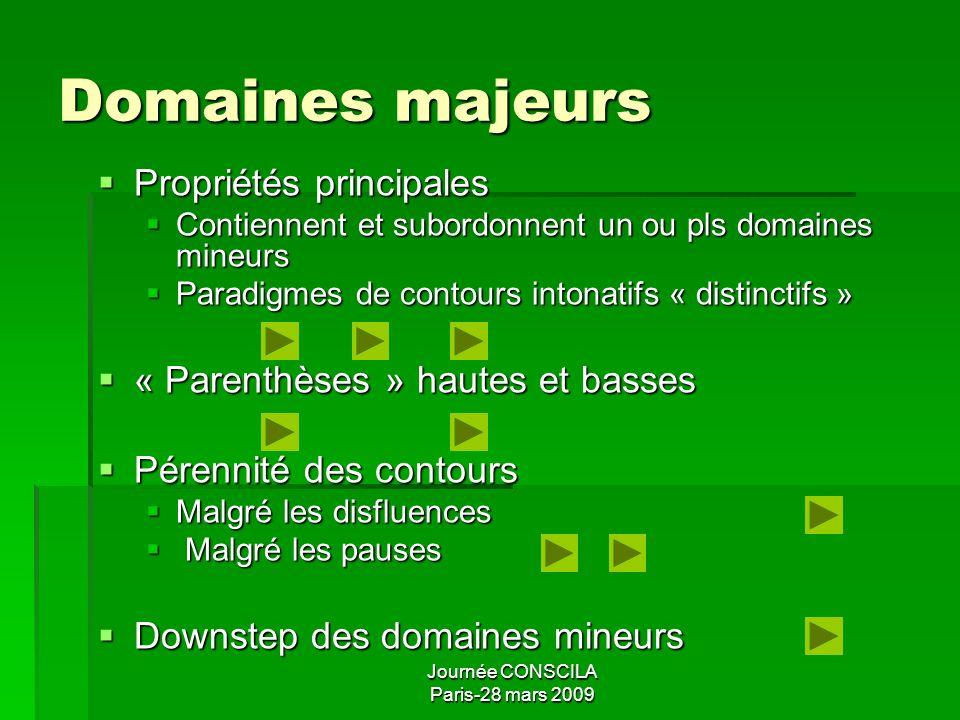 Journée CONSCILA Paris-28 mars 2009 Domaines mineurs Difficultés liées au schwa Difficultés liées au schwa Cas simple = schwa interne Cas simple = sch