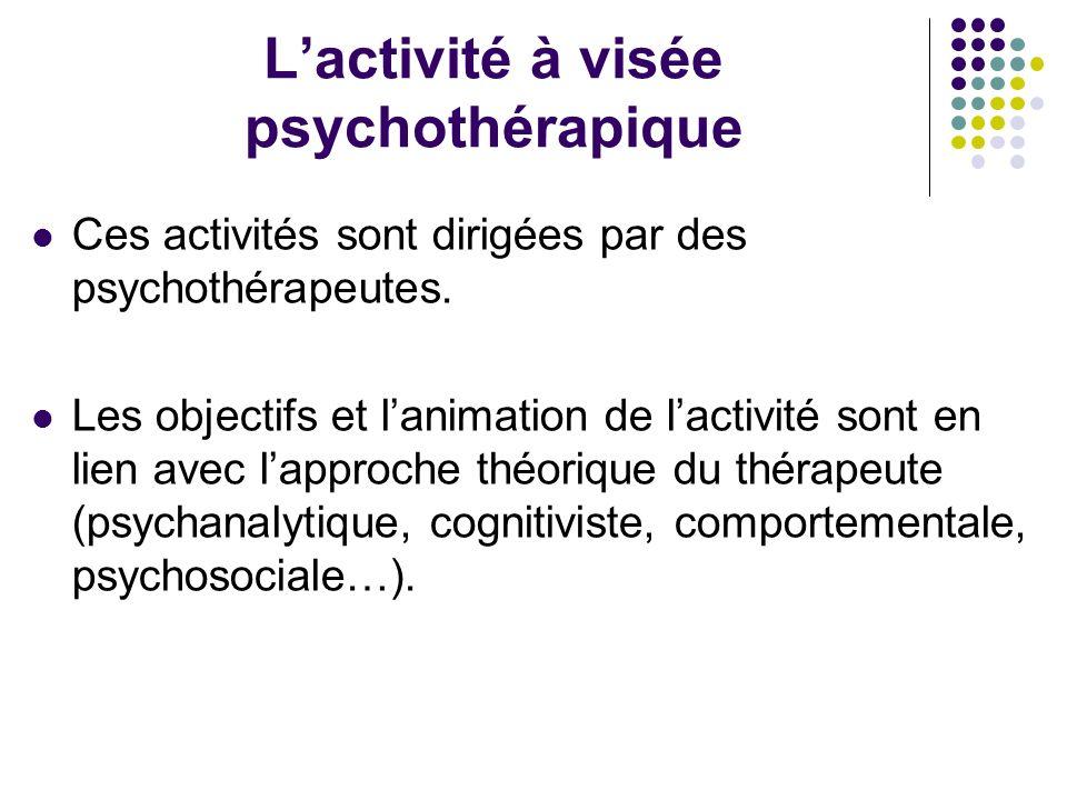 Lactivité à visée psychothérapique Ces activités sont dirigées par des psychothérapeutes. Les objectifs et lanimation de lactivité sont en lien avec l