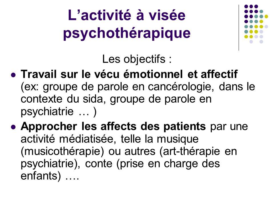 Lactivité à visée psychothérapique Les objectifs : Travail sur le vécu émotionnel et affectif (ex: groupe de parole en cancérologie, dans le contexte