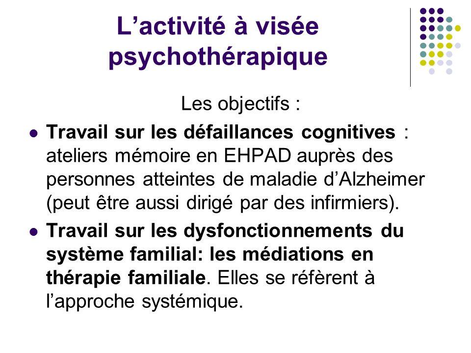 Lactivité à visée psychothérapique Les objectifs : Travail sur les défaillances cognitives : ateliers mémoire en EHPAD auprès des personnes atteintes