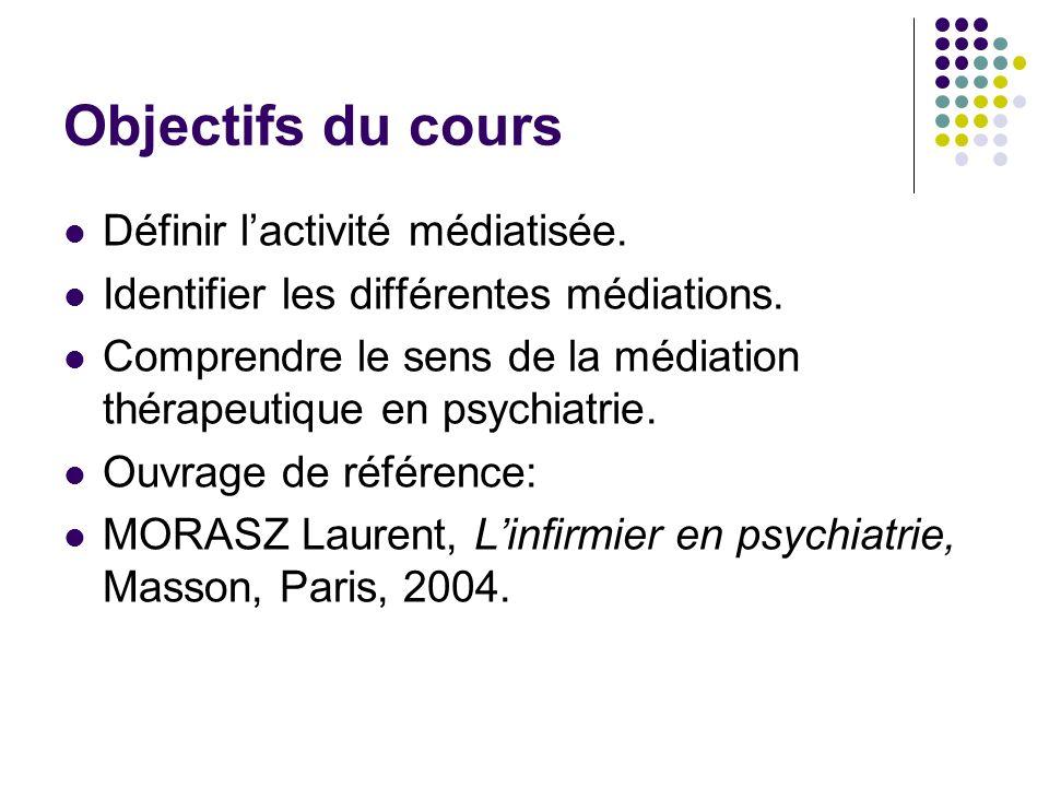 La médiation : définition La médiation est un support, le support étant lactivité.