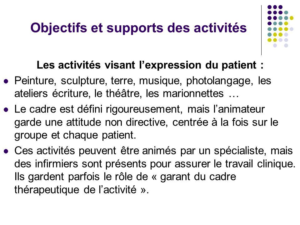 Objectifs et supports des activités Les activités visant lexpression du patient : Peinture, sculpture, terre, musique, photolangage, les ateliers écri