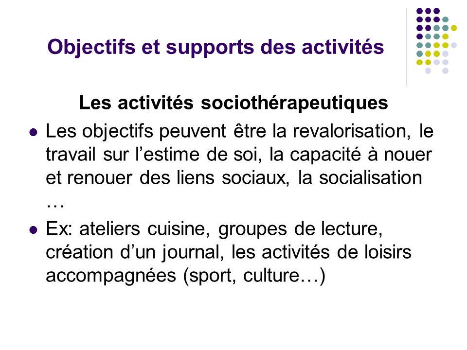 Objectifs et supports des activités Les activités sociothérapeutiques Les objectifs peuvent être la revalorisation, le travail sur lestime de soi, la