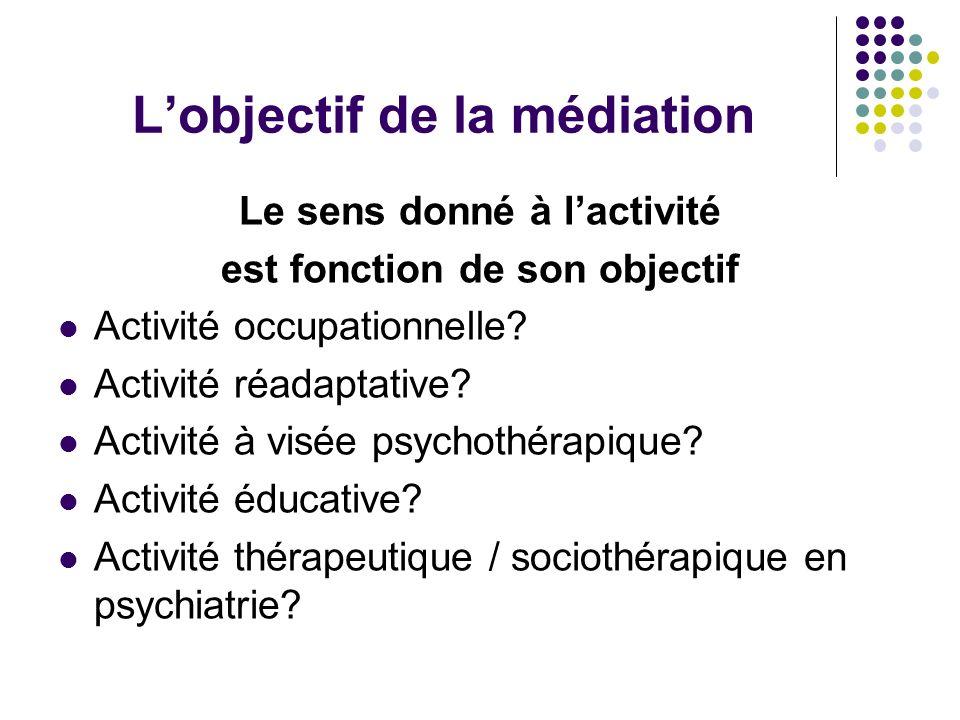 Lobjectif de la médiation Lobjectif de la médiation est en lien avec : La structure et le projet institutionnel: sagit-il dun projet en maison de retraite, en cancérologie, en CATTP ….
