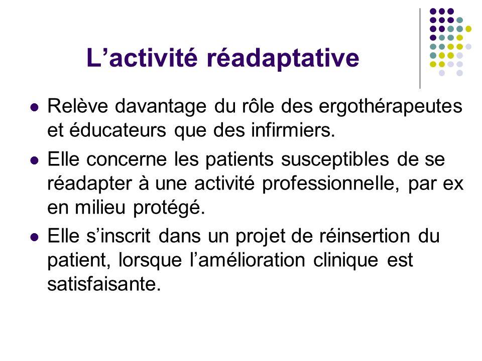 Lactivité réadaptative Relève davantage du rôle des ergothérapeutes et éducateurs que des infirmiers. Elle concerne les patients susceptibles de se ré