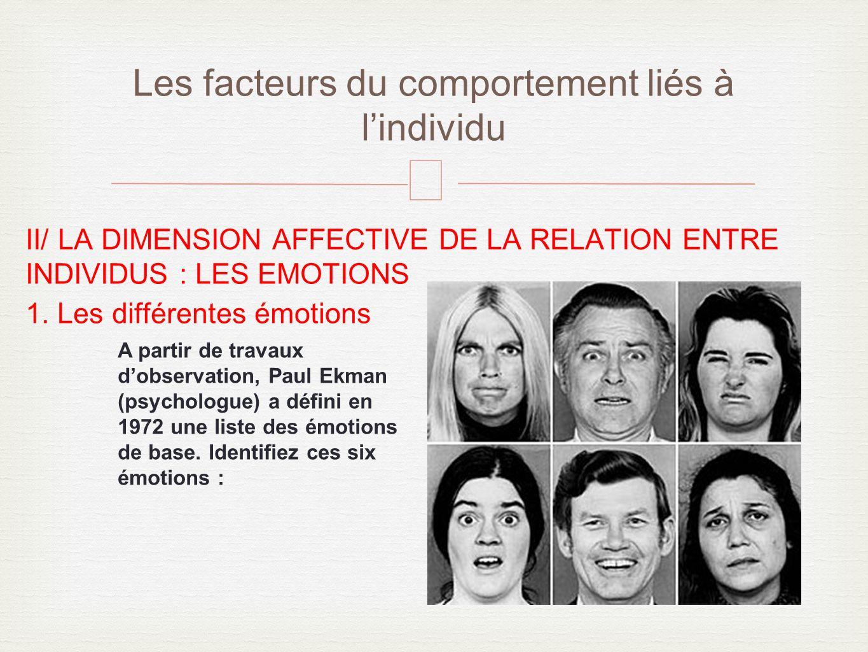 – II/ LA DIMENSION AFFECTIVE DE LA RELATION ENTRE INDIVIDUS : LES EMOTIONS 1. Les différentes émotions Les facteurs du comportement liés à lindividu A