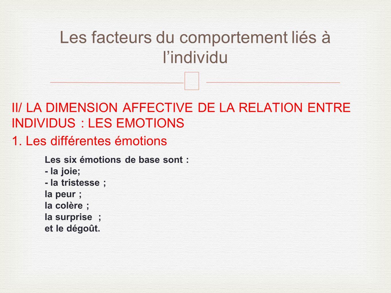 – II/ LA DIMENSION AFFECTIVE DE LA RELATION ENTRE INDIVIDUS : LES EMOTIONS 1. Les différentes émotions Les facteurs du comportement liés à lindividu L