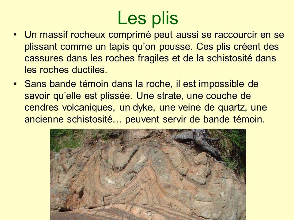 Les plis Un massif rocheux comprimé peut aussi se raccourcir en se plissant comme un tapis quon pousse. Ces plis créent des cassures dans les roches f
