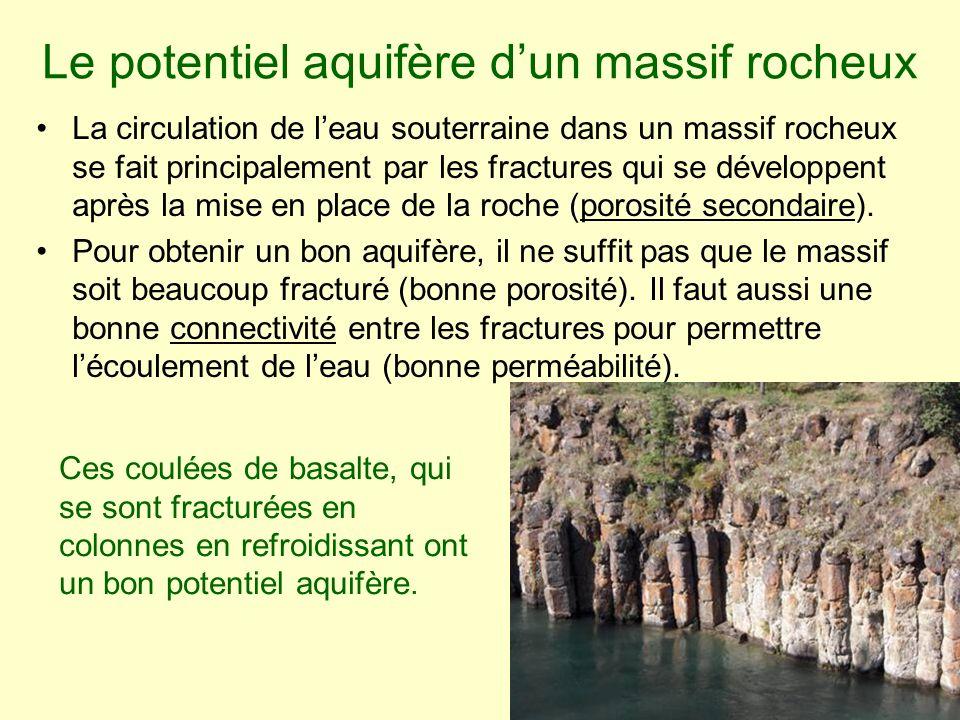 Le potentiel aquifère dun massif rocheux La circulation de leau souterraine dans un massif rocheux se fait principalement par les fractures qui se dév