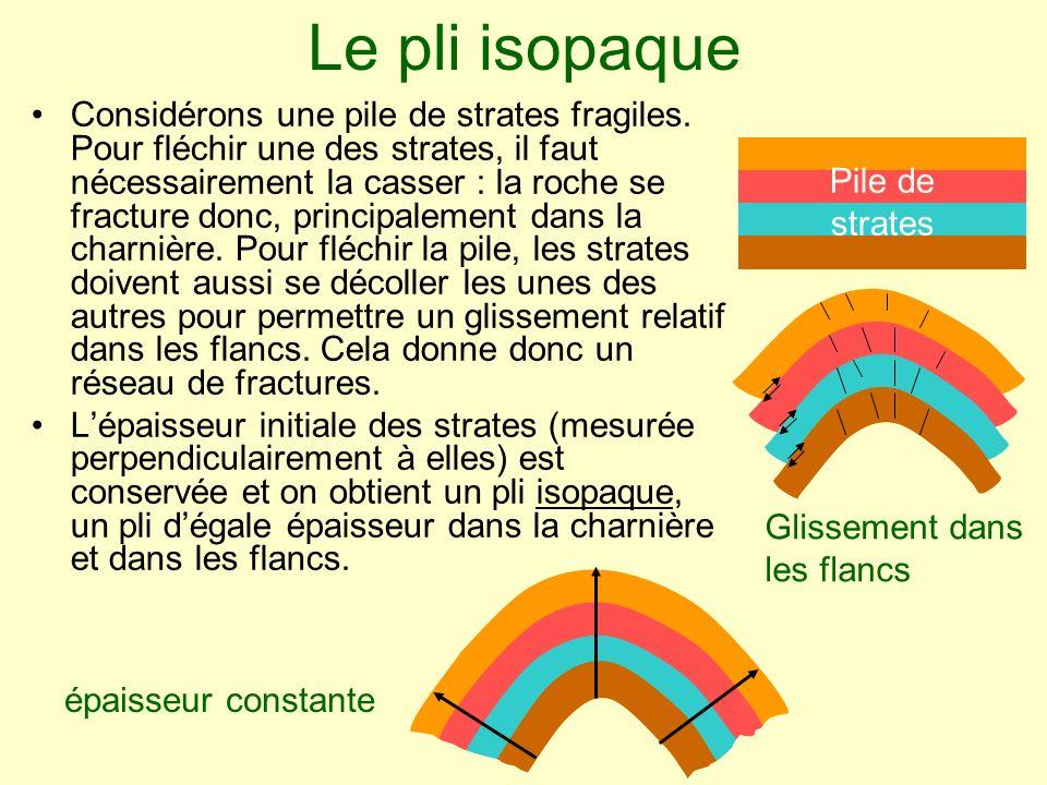 Le pli isopaque Considérons une pile de strates fragiles. Pour fléchir une des strates, il faut nécessairement la casser : la roche se fracture donc,
