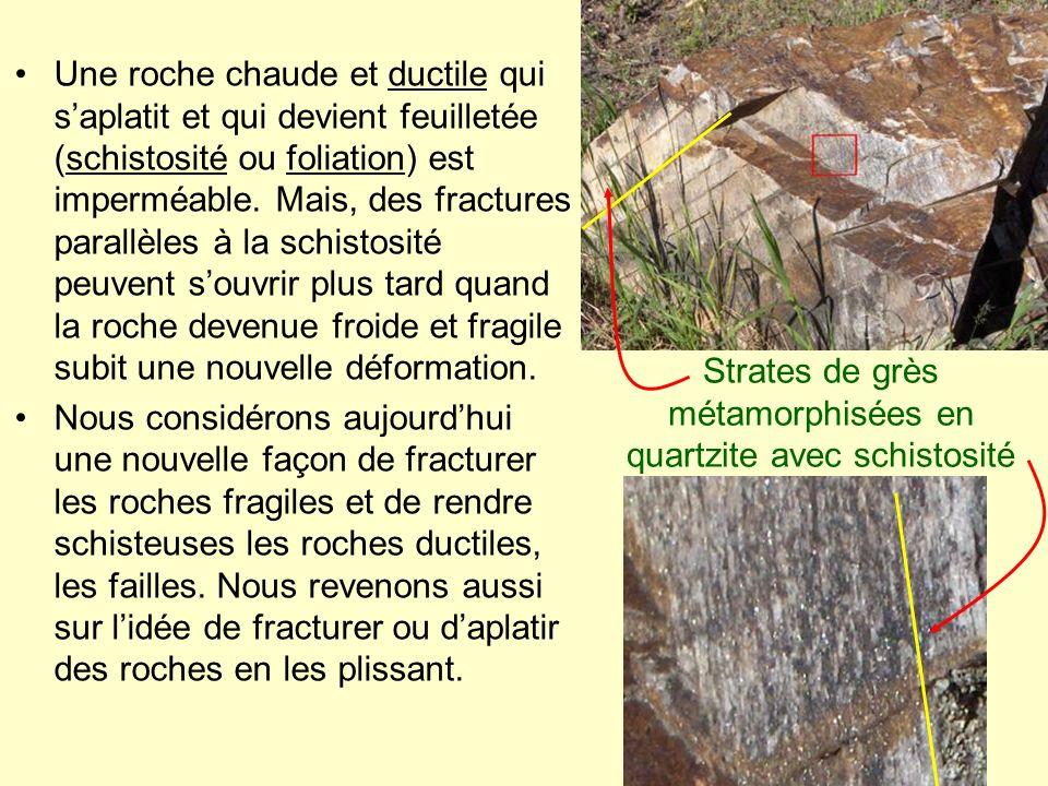 Une roche chaude et ductile qui saplatit et qui devient feuilletée (schistosité ou foliation) est imperméable. Mais, des fractures parallèles à la sch