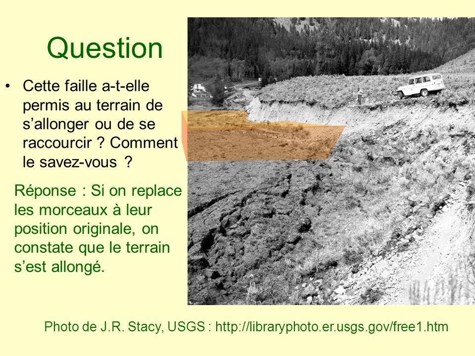 Question Cette faille a-t-elle permis au terrain de sallonger ou de se raccourcir ? Comment le savez-vous ? Photo de J.R. Stacy, USGS : http://library