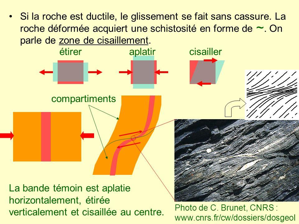 Si la roche est ductile, le glissement se fait sans cassure. La roche déformée acquiert une schistosité en forme de. On parle de zone de cisaillement.