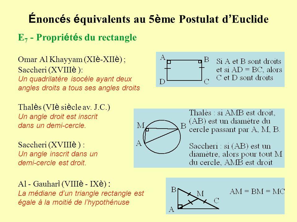 É nonc é s é quivalents au 5 è me Postulat d Euclide E 7 - Propri é t é s du rectangle Omar Al Khayyam (XI è -XII è ) ; Saccheri (XVIII è ): Un quadri