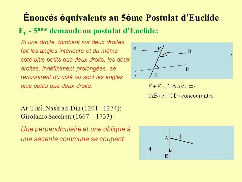 É nonc é s é quivalents au 5 è me Postulat d Euclide E 0 - 5 è me demande ou postulat d Euclide: Si une droite, tombant sur deux droites, fait les ang