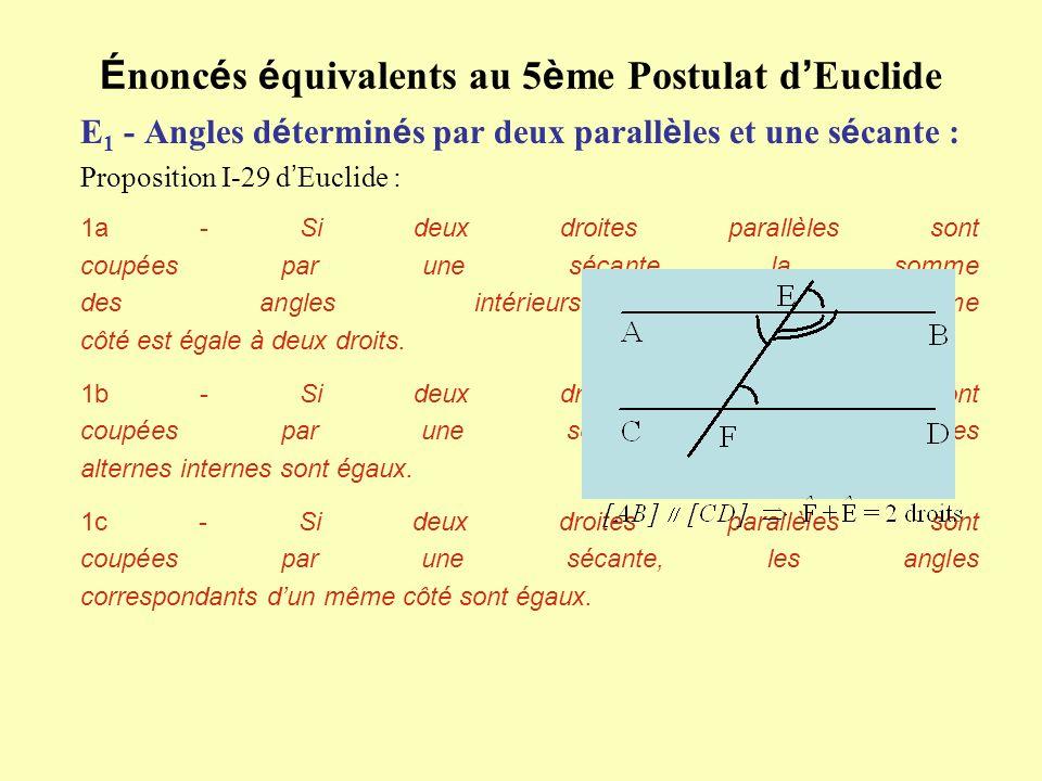 É nonc é s é quivalents au 5 è me Postulat d Euclide E 1 - Angles d é termin é s par deux parall è les et une s é cante : Proposition I-29 d Euclide :