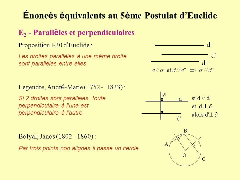 É nonc é s é quivalents au 5 è me Postulat d Euclide E 2 - Parall è les et perpendiculaires Proposition I-30 d Euclide : Les droites parallèles à une