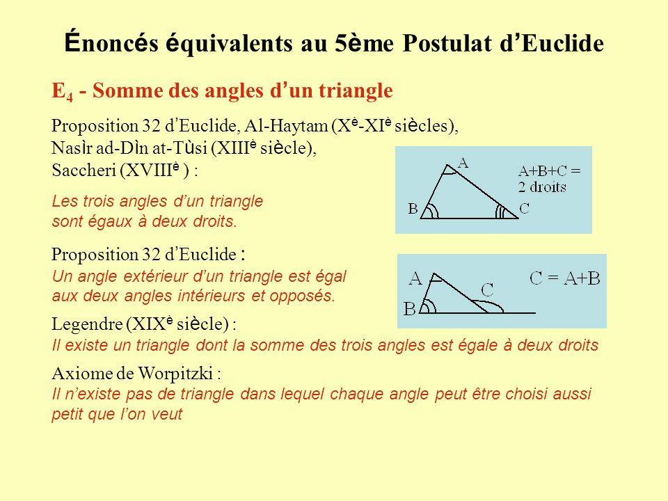 É nonc é s é quivalents au 5 è me Postulat d Euclide E 4 - Somme des angles d un triangle Proposition 32 d Euclide, Al-Haytam (X è -XI è si è cles), N