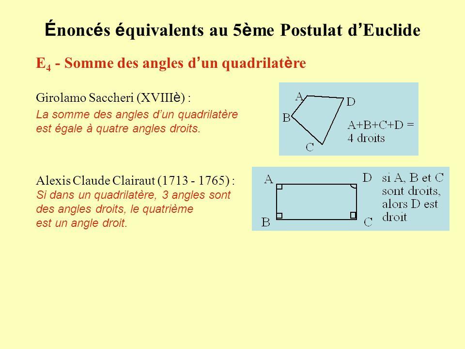 É nonc é s é quivalents au 5 è me Postulat d Euclide E 4 - Somme des angles d un quadrilat è re Girolamo Saccheri (XVIII è ) : La somme des angles dun