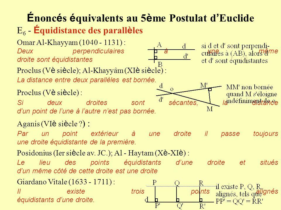 É nonc é s é quivalents au 5 è me Postulat d Euclide E 6 - É quidistance des parall è les Omar Al-Khayyam (1040 - 1131) : Deux perpendiculaires à une