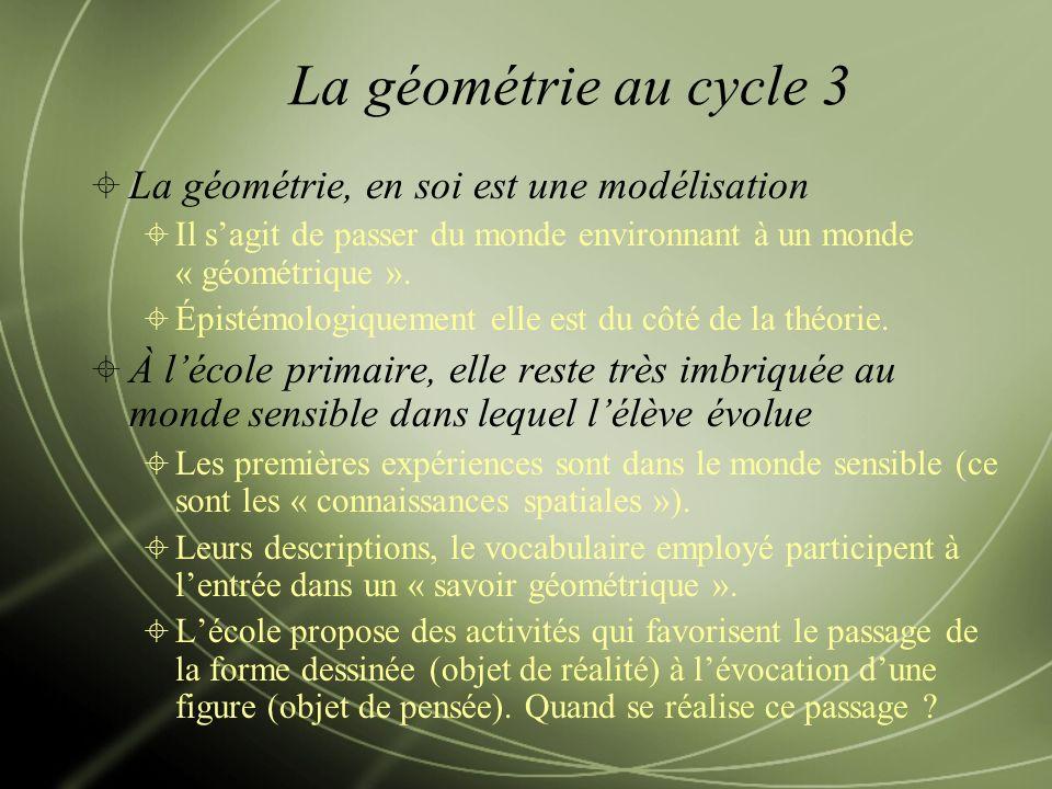 La géométrie, en soi est une modélisation Il sagit de passer du monde environnant à un monde « géométrique ».
