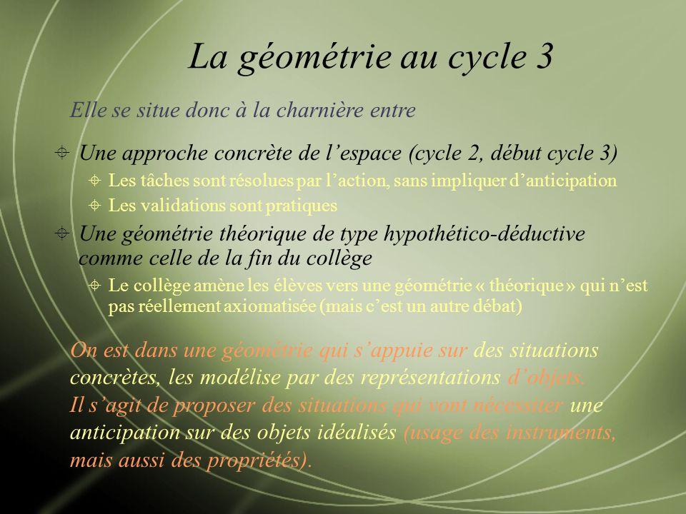 Les objectifs géométriques du cycle 3 Développant la « vision de lespace » Être capable de se diriger, se déplacer dans lespace mais aussi dutiliser ou produire un plan, Puis de représenter (P.C.) et décrire les solides de lespace.