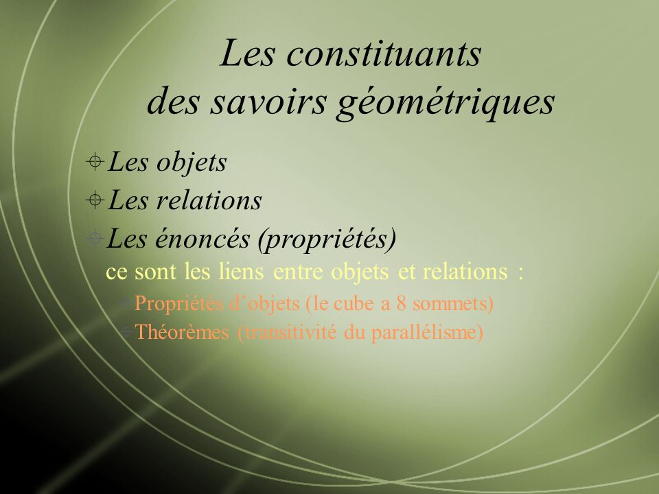 Les constituants des savoirs géométriques Les objets Les relations Les énoncés (propriétés) ce sont les liens entre objets et relations : Propriétés dobjets (le cube a 8 sommets) Théorèmes (transitivité du parallélisme)