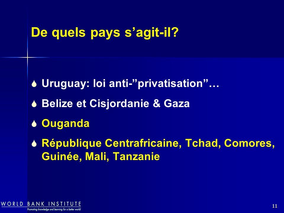 11 De quels pays sagit-il? Uruguay: loi anti-privatisation… Belize et Cisjordanie & Gaza Ouganda République Centrafricaine, Tchad, Comores, Guinée, Ma