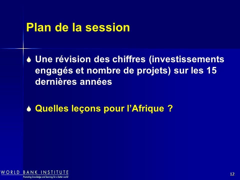 12 Plan de la session Une révision des chiffres (investissements engagés et nombre de projets) sur les 15 dernières années Quelles leçons pour lAfrique