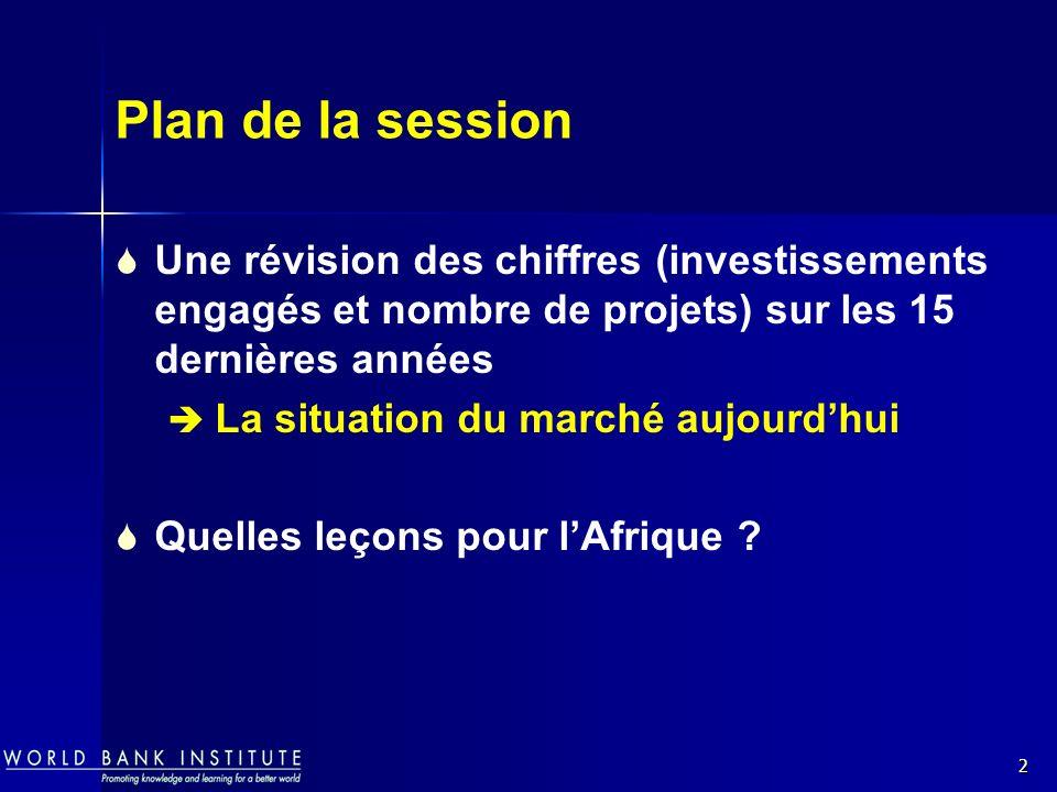 2 Plan de la session Une révision des chiffres (investissements engagés et nombre de projets) sur les 15 dernières années La situation du marché aujourdhui Quelles leçons pour lAfrique