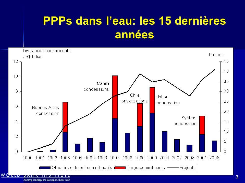 3 PPPs dans leau: les 15 dernières années