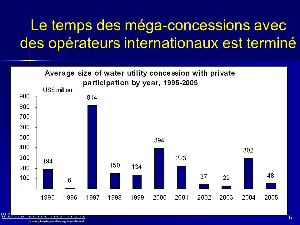 6 Le temps des méga-concessions avec des opérateurs internationaux est terminé