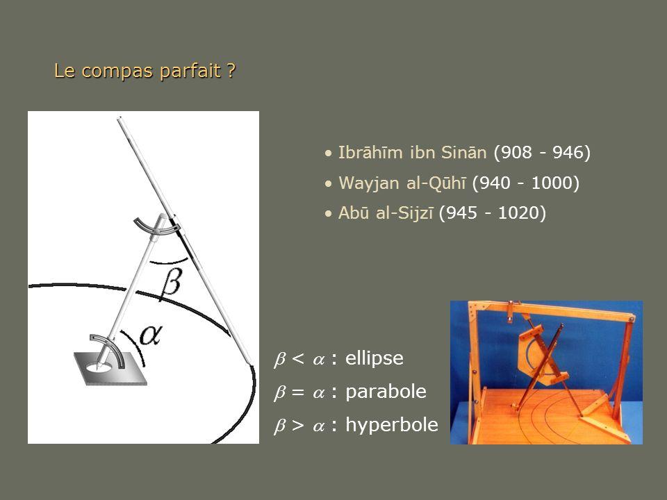 Le compas parfait ? Ibr ā h ī m ibn Sin ā n (908 - 946) Wayjan al-Q ū h ī (940 - 1000) Ab ū al-Sijz ī (945 - 1020) < : ellipse = : parabole > : hyperb